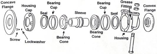 Timken Roller Bearing Assembly